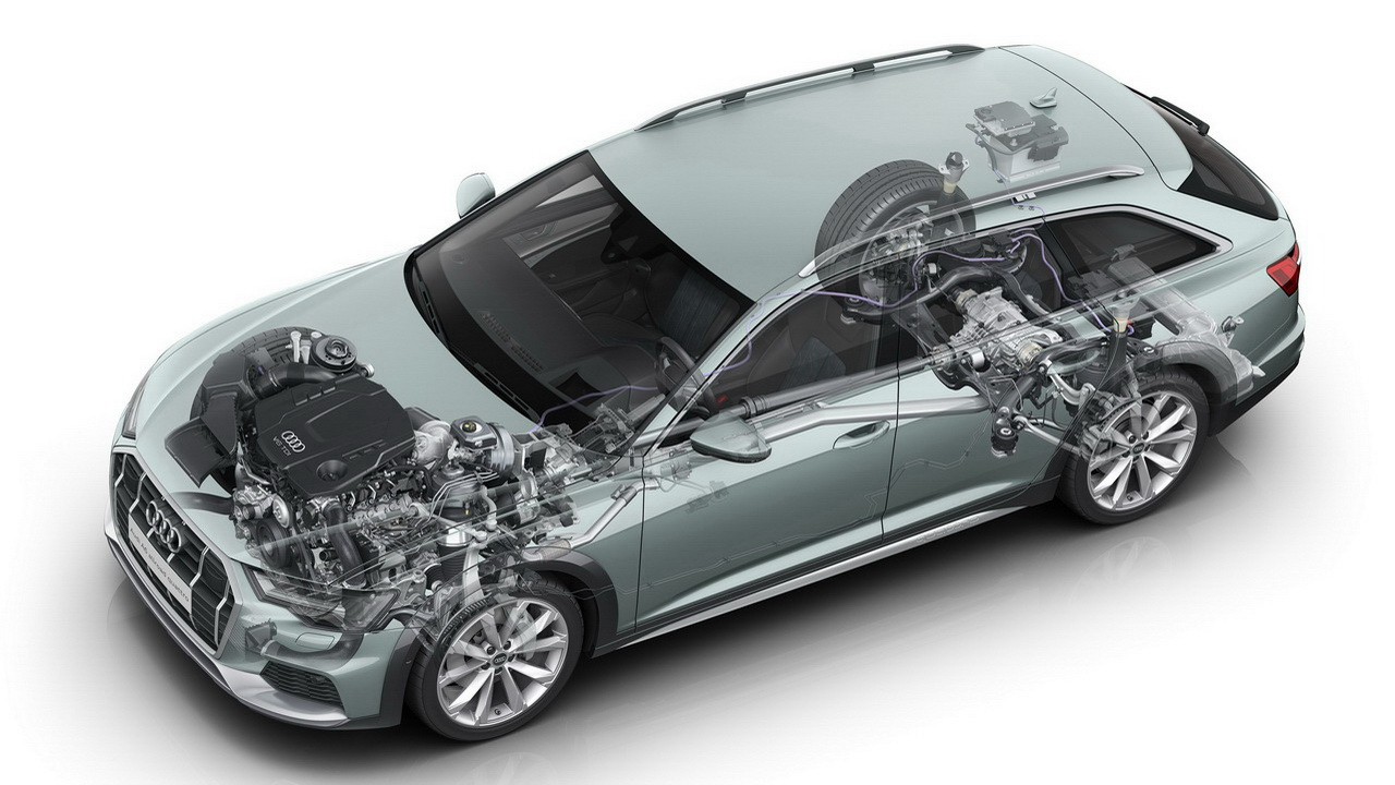 Техника Audi A6 AllRoad