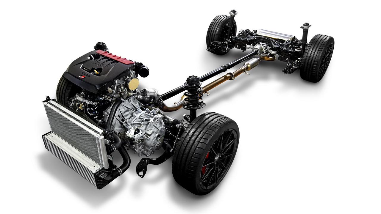 Техника Toyota GR Yaris