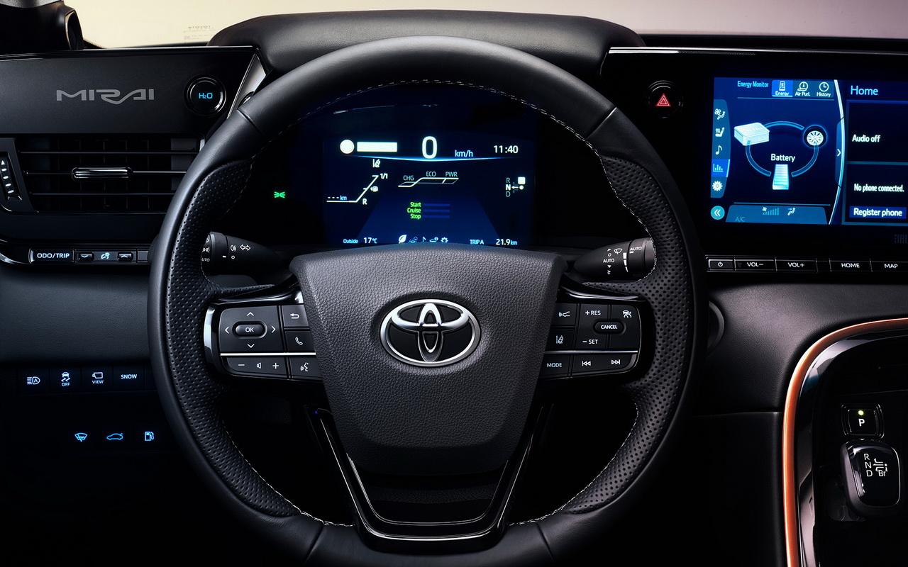 Дисплей перед водителем