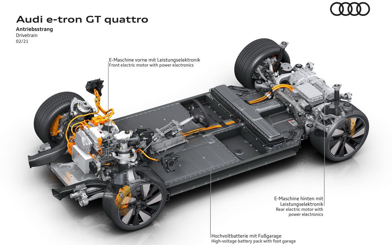 Техника электрокара Audi e-tron GT