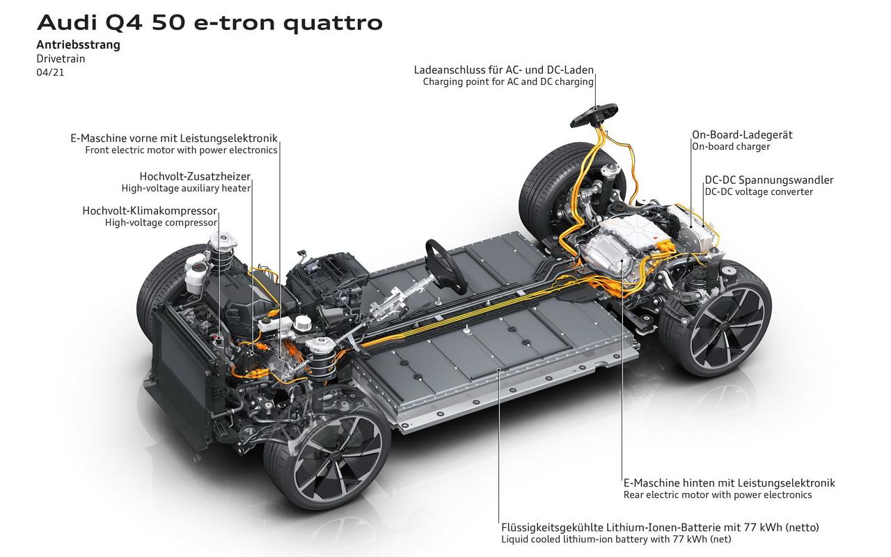 Техника Audi Q4 50 e-tron quattro