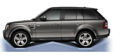 Углы свеса Range Rover Sport