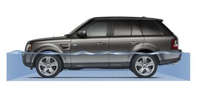 Внедорожник Range Rover Sport
