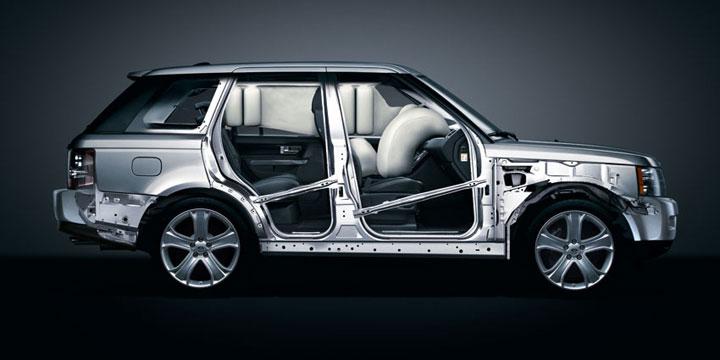Система безопасности Range Rover Sport