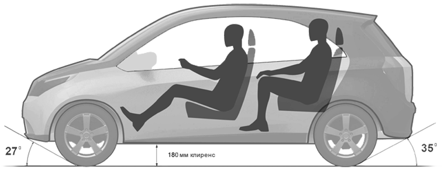 ё-Микровэн схема посадки пассажиров