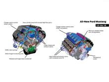 5-литровый V8 мощностью 430 л.с.
