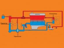 Один из вариантов параллельной установки предпускового подогревателя двигателя