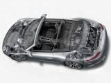 Конфигурация Porsche 911 фото