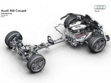 Техническая «начинка» нового Audi R8 2016-2017 фото