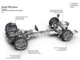 Конструкция шасси Audi S8 plus 2016-2017 фото