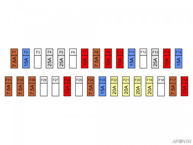 Схема блока предохранителей в салоне Тойота Королла 150