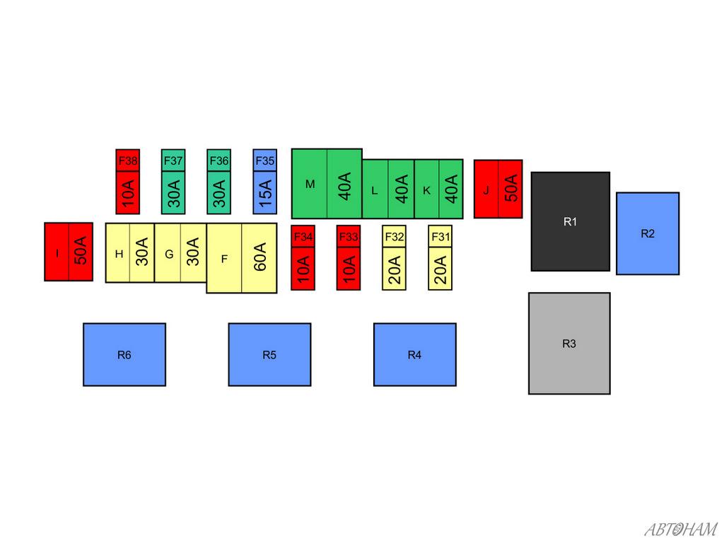схема предохранителей на вольво с 40 2