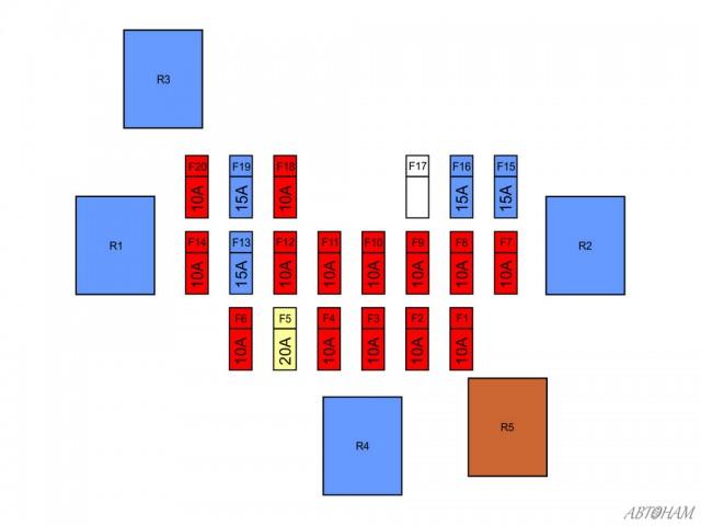 Блок предохранителей в салоне Ниссан Х Трейл Т31