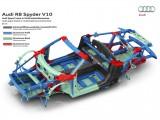 Силовой каркас Audi R8 Spyder V10 фото