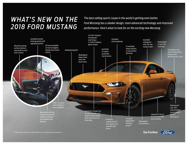 Все новшества Форд Мустанг 2018