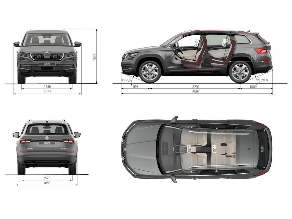 Размеры кузова Skoda Kodiak