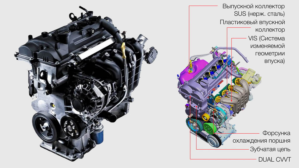 kia-rio-x-line-engine-14-kappa