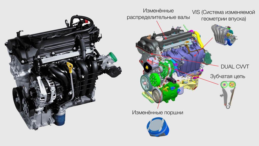 kia-rio-x-line-engine-16-gamma