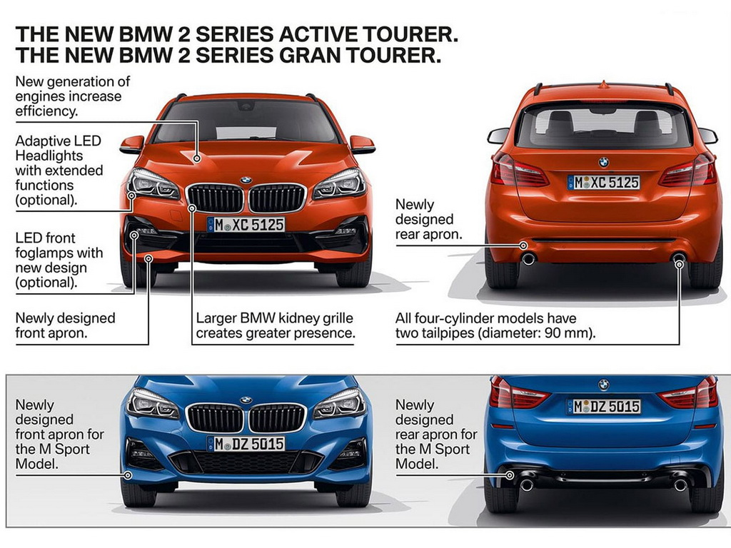 bmw-2-series-active-gran-tourer-2018-2