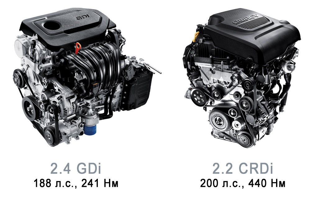 hyundai-santa-fe-4-engines