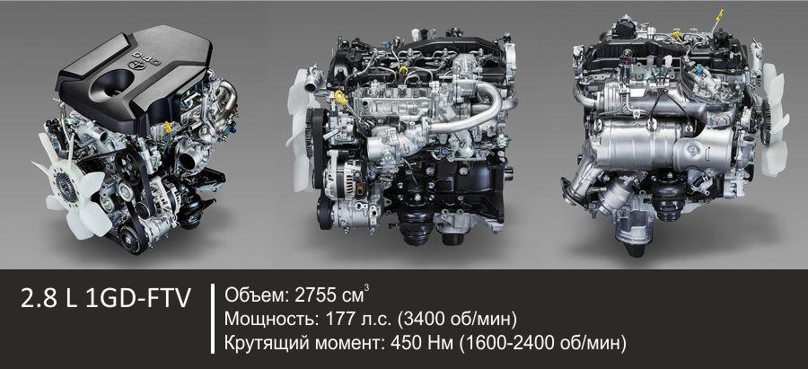 Двигатель 1GD-FTV